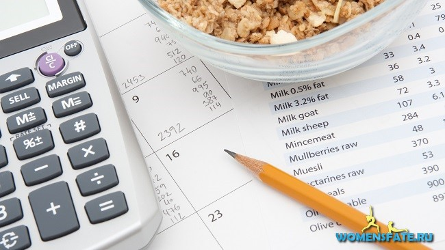 формула для расчета калорий