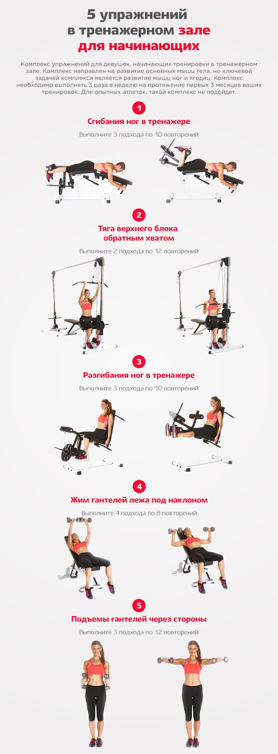 упражнений для девушек в тренажерном зале